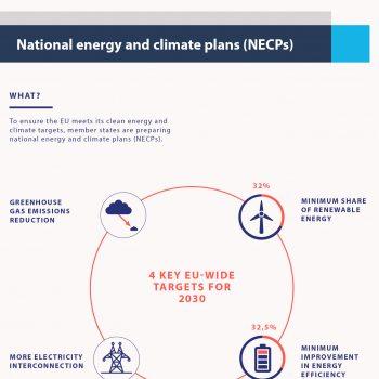 climate-plans