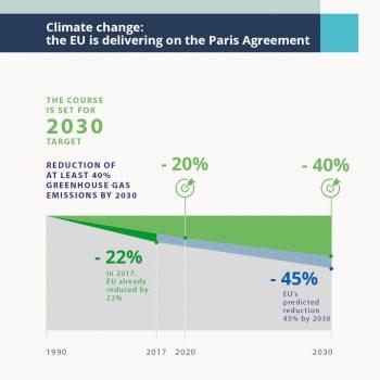 envi-greenhouse-gas-reduction